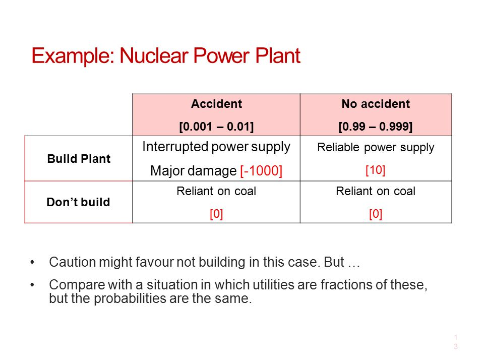 Example: Nuclear Power Plant 13 Accident [0.001 – 0.01] No accident [0.99 – 0.999] Build Plant Interrupted power supply Major damage [-1000] Reliable power supply [10] Don't build Reliant on coal [0] Reliant on coal [0] Caution might favour not building in this case.