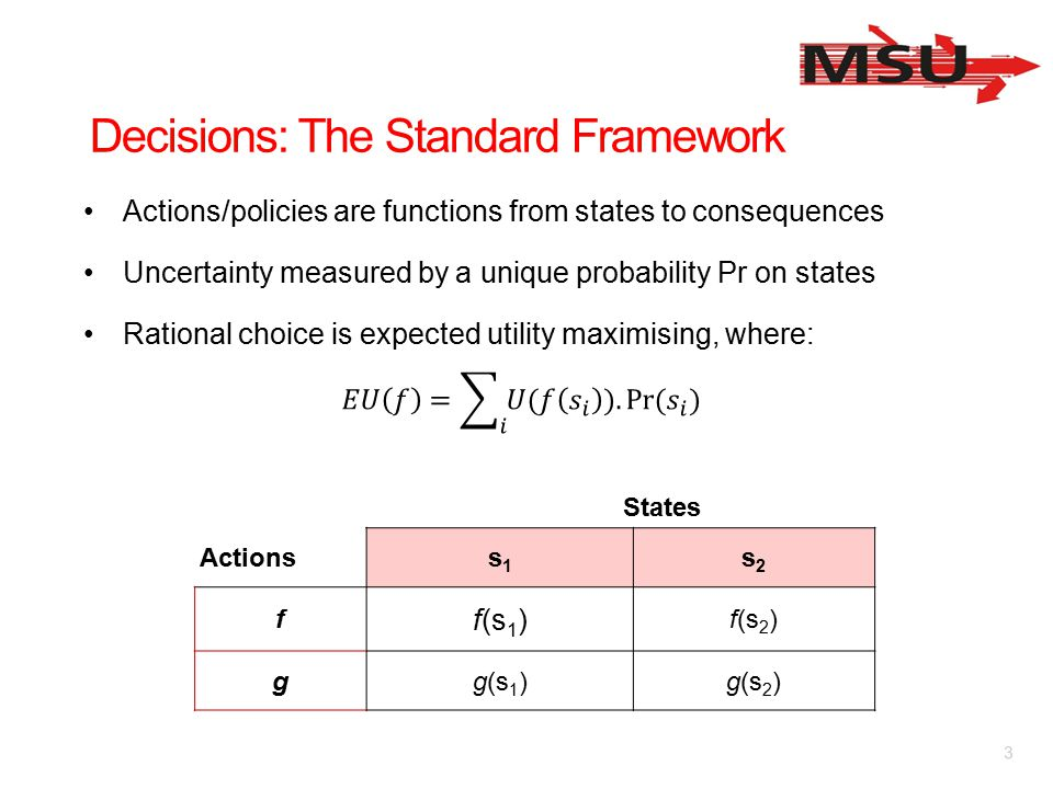 Decisions: The Standard Framework States Actionss1s1 s2s2 f f(s 1 ) f(s 2 ) gg(s 1 )g(s 2 ) 3