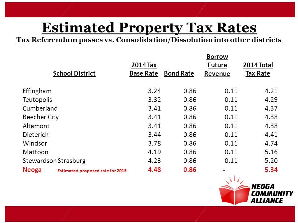 Estimated Property Tax Rates Tax Referendum passes vs.
