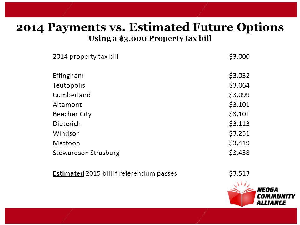 2014 Payments vs.