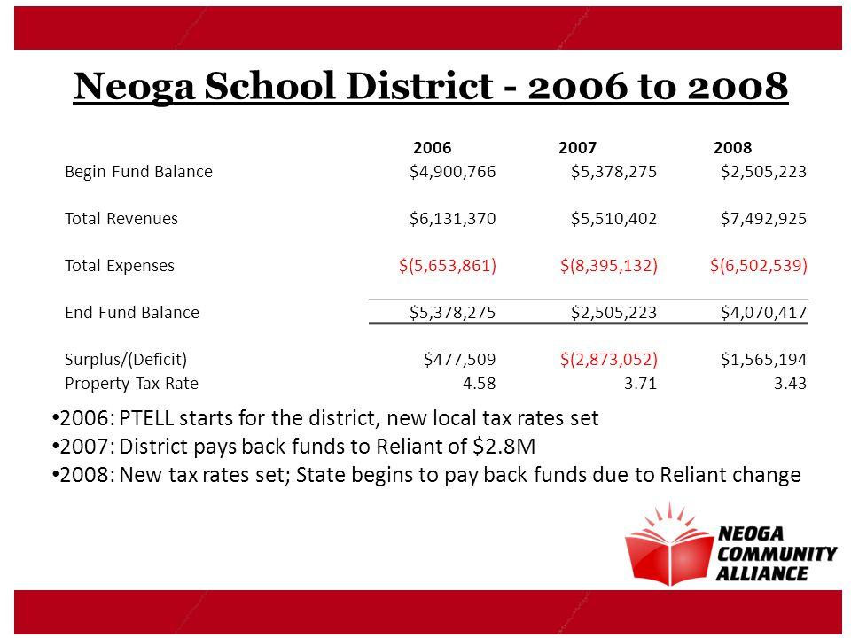 Neoga School District - 2006 to 2008 2006: PTELL starts for the district, new local tax rates set 2007: District pays back funds to Reliant of $2.8M 2