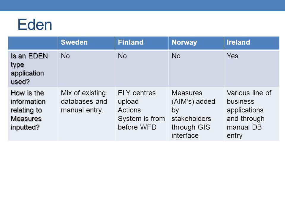Eden SwedenFinlandNorwayIreland Is an EDEN type application used.