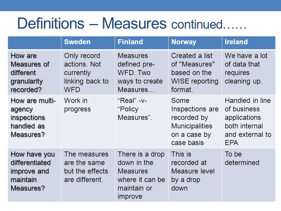 Definitions – Measures continued…… SwedenFinlandNorwayIreland How are Measures of different granularity recorded.