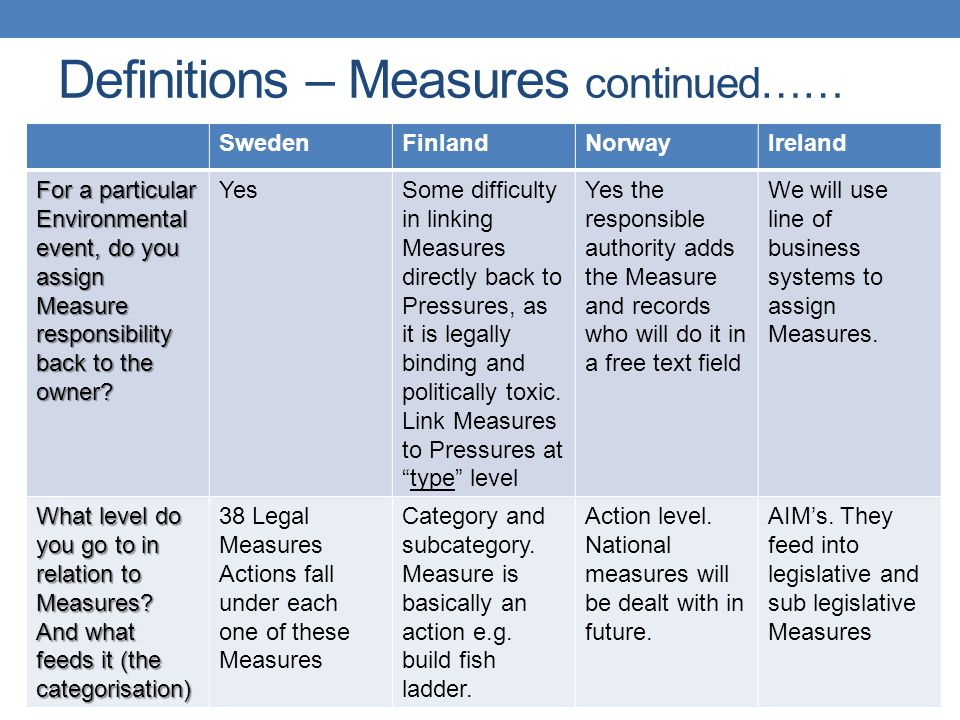 Definitions – Measures continued…… SwedenFinlandNorwayIreland For a particular Environmental event, do you assign Measure responsibility back to the owner.