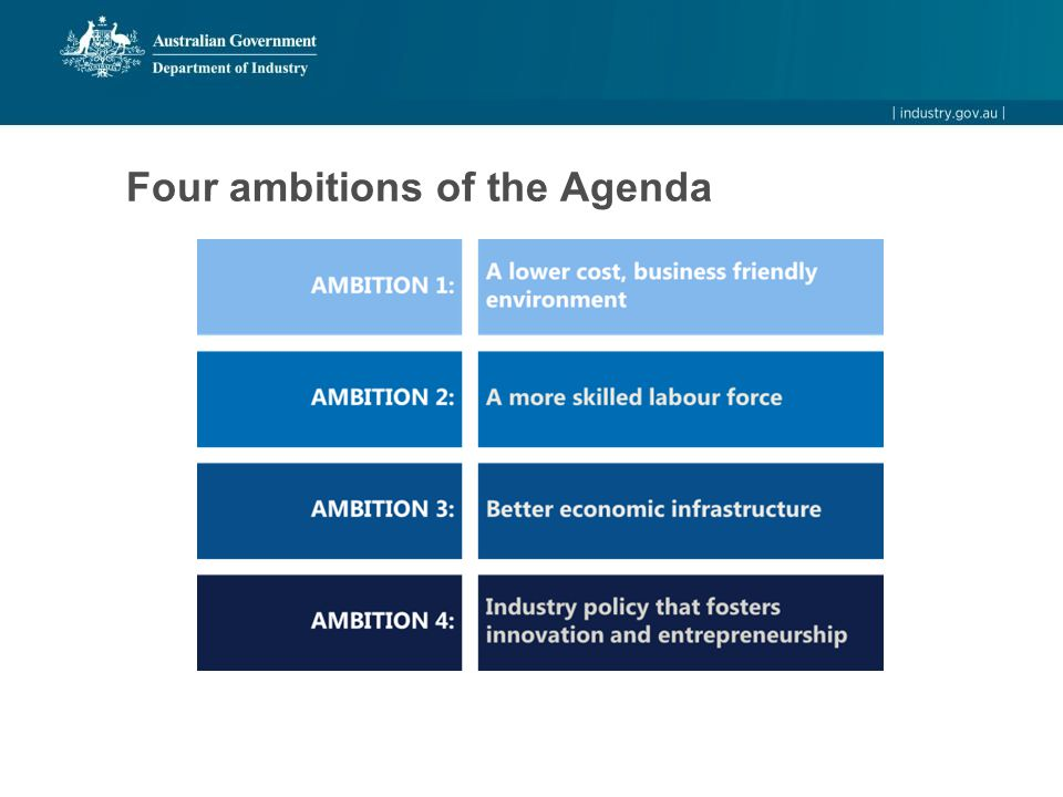 Four ambitions of the Agenda