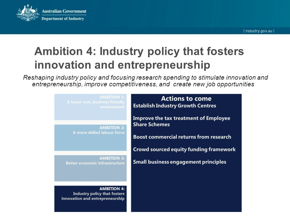 Ambition 4: Industry policy that fosters innovation and entrepreneurship Reshaping industry policy and focusing research spending to stimulate innovation and entrepreneurship, improve competitiveness, and create new job opportunities