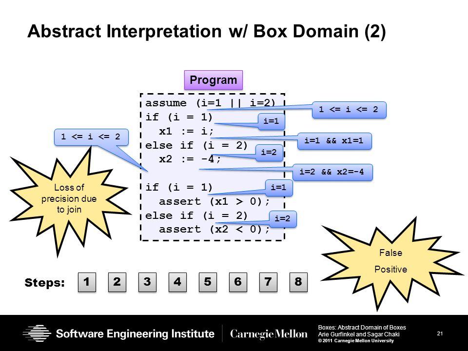 21 Boxes: Abstract Domain of Boxes Arie Gurfinkel and Sagar Chaki © 2011 Carnegie Mellon University Abstract Interpretation w/ Box Domain (2) assume (i=1 || i=2) if (i = 1) x1 := i; else if (i = 2) x2 := -4; if (i = 1) assert (x1 > 0); else if (i = 2) assert (x2 < 0); 1 <= i <= 2 i=1 i=1 && x1=1 i=2 i=2 && x2=-4 1 <= i <= 2 i=1 i=2 Loss of precision due to join False Positive Program 1 1 2 2 3 3 4 4 5 5 Steps: 6 6 7 7 8 8