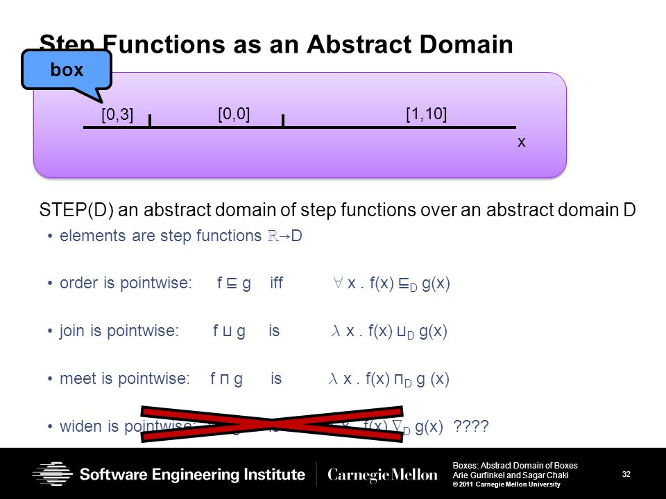 32 Boxes: Abstract Domain of Boxes Arie Gurfinkel and Sagar Chaki © 2011 Carnegie Mellon University Step Functions as an Abstract Domain STEP(D) an abstract domain of step functions over an abstract domain D elements are step functions ℝ→ D order is pointwise: f ⊑ g iff 8 x.