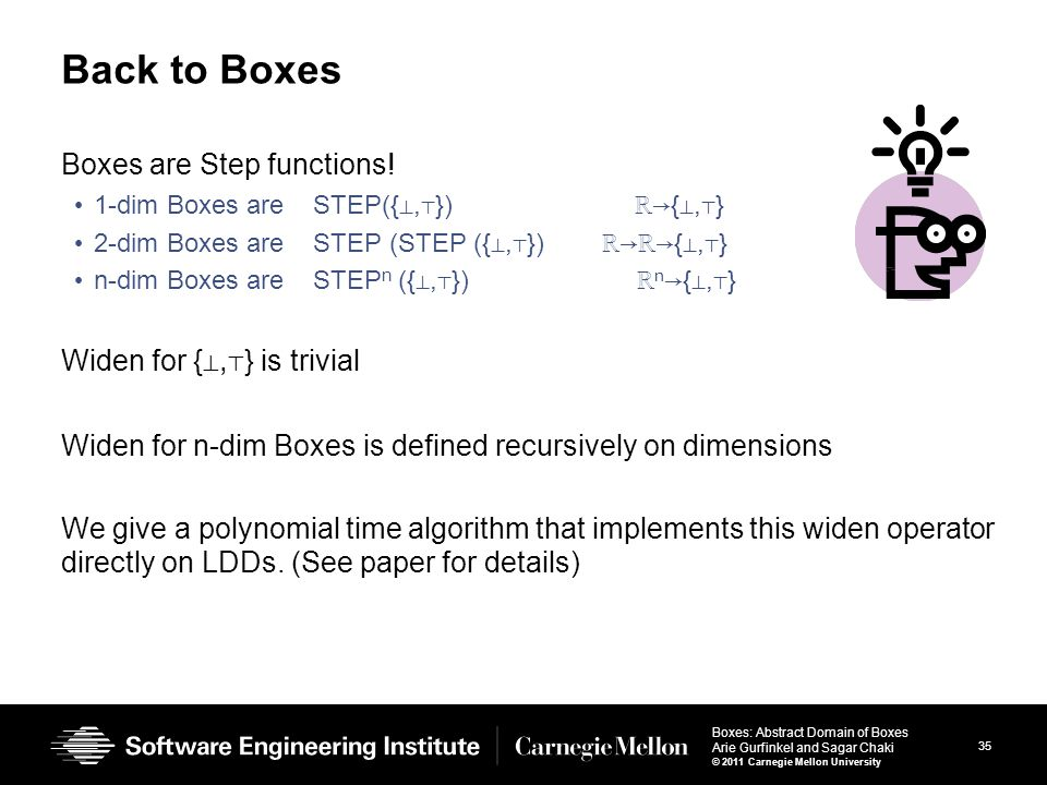 35 Boxes: Abstract Domain of Boxes Arie Gurfinkel and Sagar Chaki © 2011 Carnegie Mellon University Back to Boxes Boxes are Step functions.