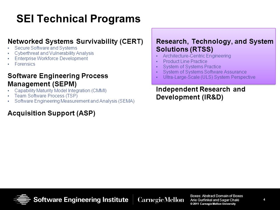 4 Boxes: Abstract Domain of Boxes Arie Gurfinkel and Sagar Chaki © 2011 Carnegie Mellon University SEI Technical Programs Networked Systems Survivability (CERT) Secure Software and Systems Cyberthreat and Vulnerability Analysis Enterprise Workforce Development Forensics Software Engineering Process Management (SEPM) Capability Maturity Model Integration (CMMI) Team Software Process (TSP) Software Engineering Measurement and Analysis (SEMA) Acquisition Support (ASP) Research, Technology, and System Solutions (RTSS) Architecture-Centric Engineering Product Line Practice System of Systems Practice System of Systems Software Assurance Ultra-Large-Scale (ULS) System Perspective Independent Research and Development (IR&D)