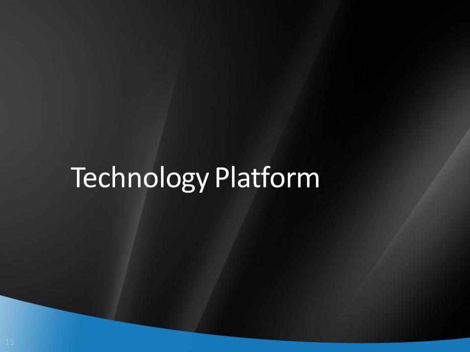 15 Technology Platform