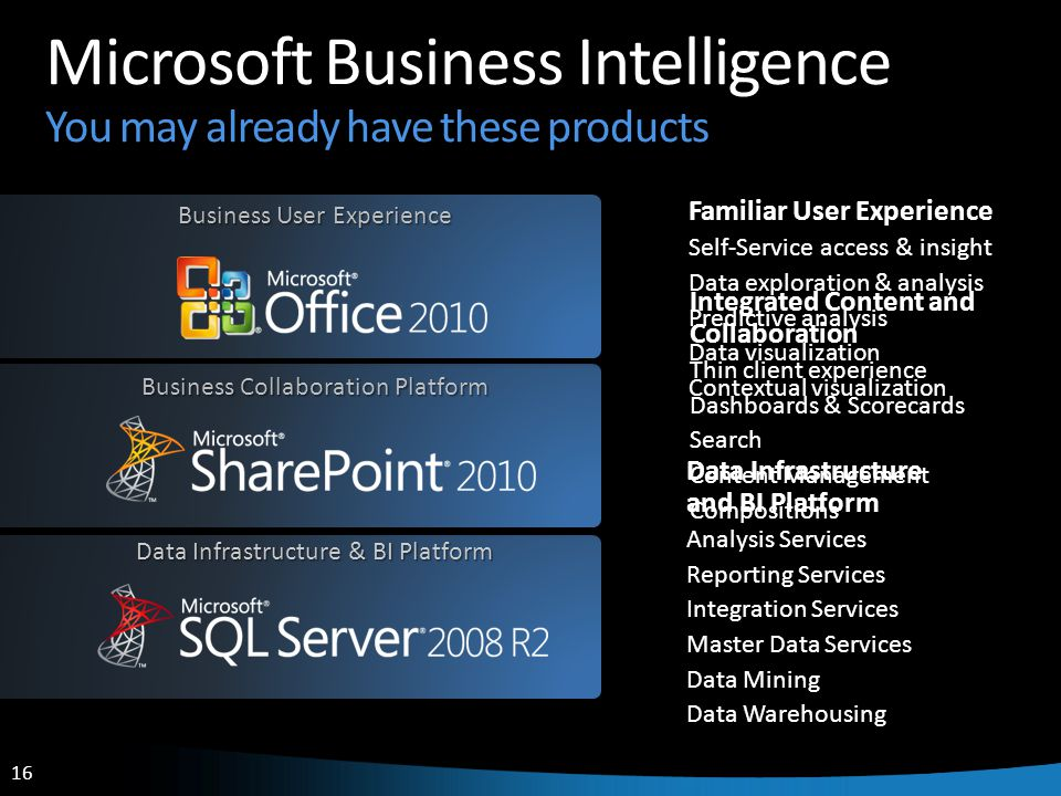 16 Business User Experience Microsoft Business Intelligence You may already have these products Data Infrastructure and BI Platform Analysis Services