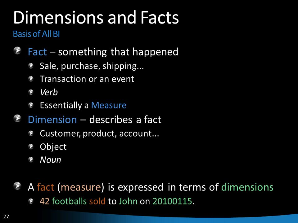 27 Dimensions and Facts Basis of All BI Fact – something that happened Sale, purchase, shipping...