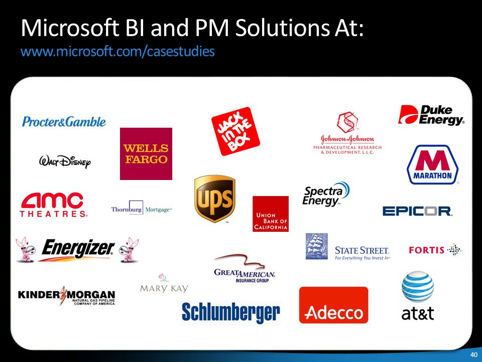 40 Microsoft BI and PM Solutions At: www.microsoft.com/casestudies