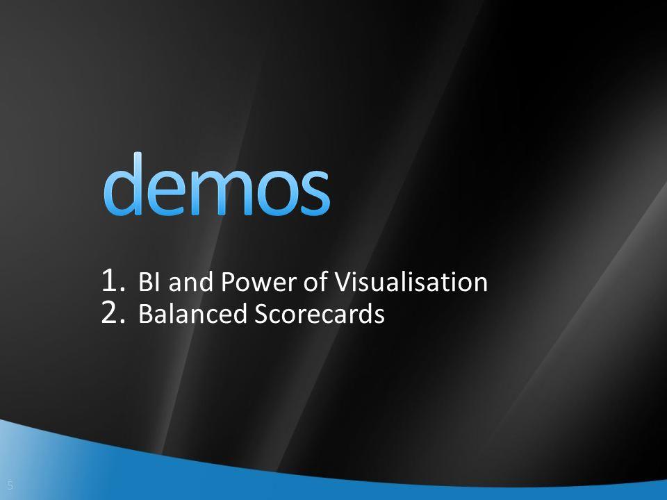 5 1. BI and Power of Visualisation 2. Balanced Scorecards