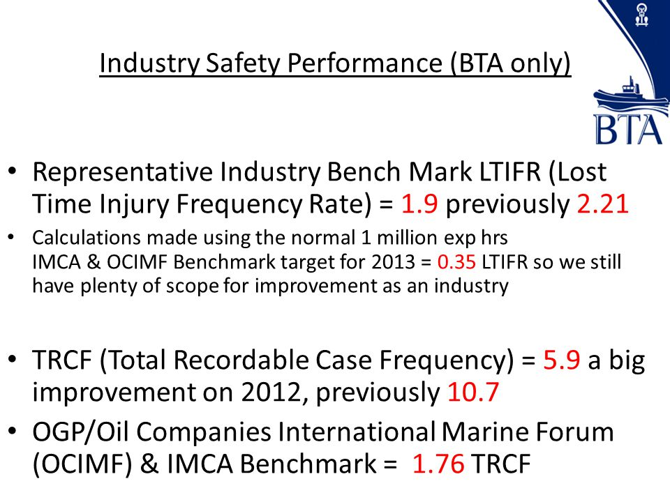 Industry Safety Performance (BTA only) Representative Industry Bench Mark LTIFR (Lost Time Injury Frequency Rate) = 1.9 previously 2.21 Calculations made using the normal 1 million exp hrs IMCA & OCIMF Benchmark target for 2013 = 0.35 LTIFR so we still have plenty of scope for improvement as an industry TRCF (Total Recordable Case Frequency) = 5.9 a big improvement on 2012, previously 10.7 OGP/Oil Companies International Marine Forum (OCIMF) & IMCA Benchmark = 1.76 TRCF