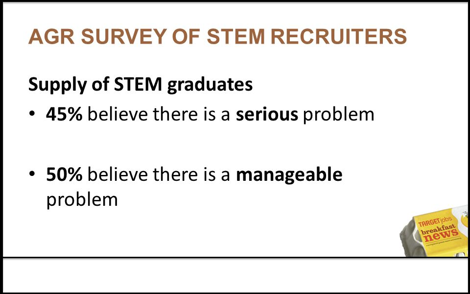 AGR SURVEY OF STEM RECRUITERS Supply of STEM graduates 45% believe there is a serious problem 50% believe there is a manageable problem