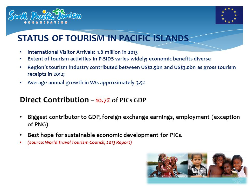 STATUS OF TOURISM IN PACIFIC ISLANDS International Visitor Arrivals: 1.8 million in 2013 Extent of tourism activities in P-SIDS varies widely; economic benefits diverse Region's tourism industry contributed between US$2.5bn and US$3.0bn as gross tourism receipts in 2012; Average annual growth in VAs approximately 3.5% Direct Contribution – 10.7% of PICs GDP Biggest contributor to GDP, foreign exchange earnings, employment (exception of PNG) Best hope for sustainable economic development for PICs.