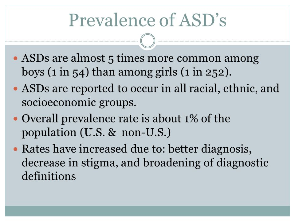 Prevalence of ASD's ASDs are almost 5 times more common among boys (1 in 54) than among girls (1 in 252).