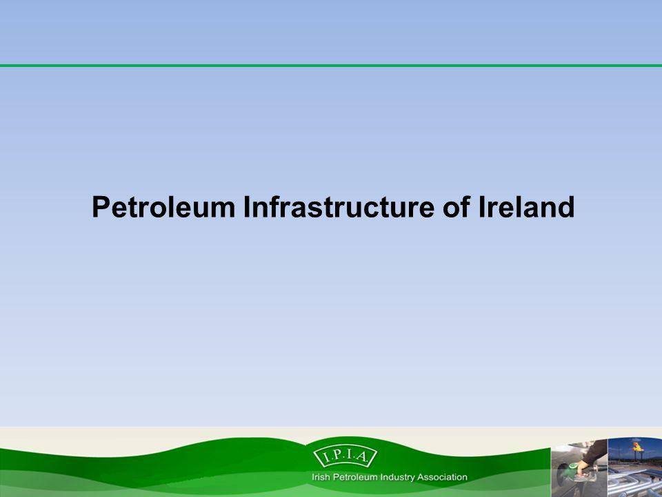 Petroleum Infrastructure of Ireland