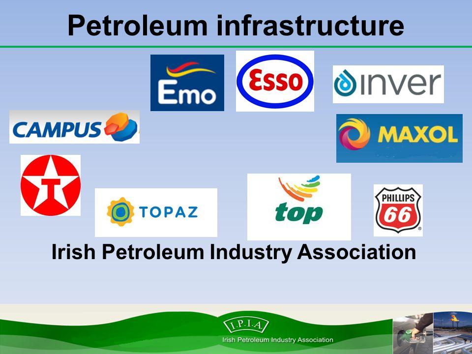Petroleum infrastructure Irish Petroleum Industry Association