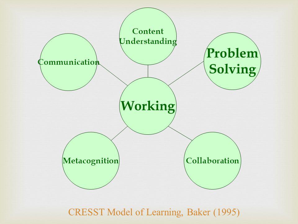 CRESST Model of Learning, Baker (1995) Working Problem Solving Content Understanding Collaboration Communication Metacognition