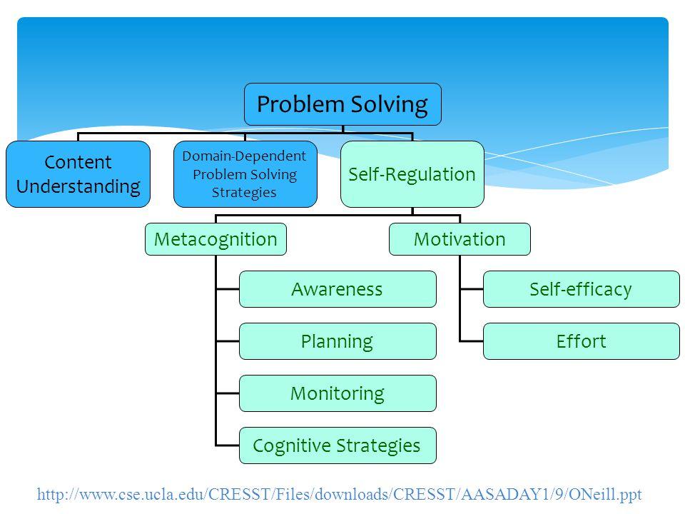 Problem Solving Content Understanding Domain-Dependent Problem Solving Strategies Self-Regulation MetacognitionMotivation Awareness Planning Monitoring Cognitive Strategies Self-efficacy Effort http://www.cse.ucla.edu/CRESST/Files/downloads/CRESST/AASADAY1/9/ONeill.ppt