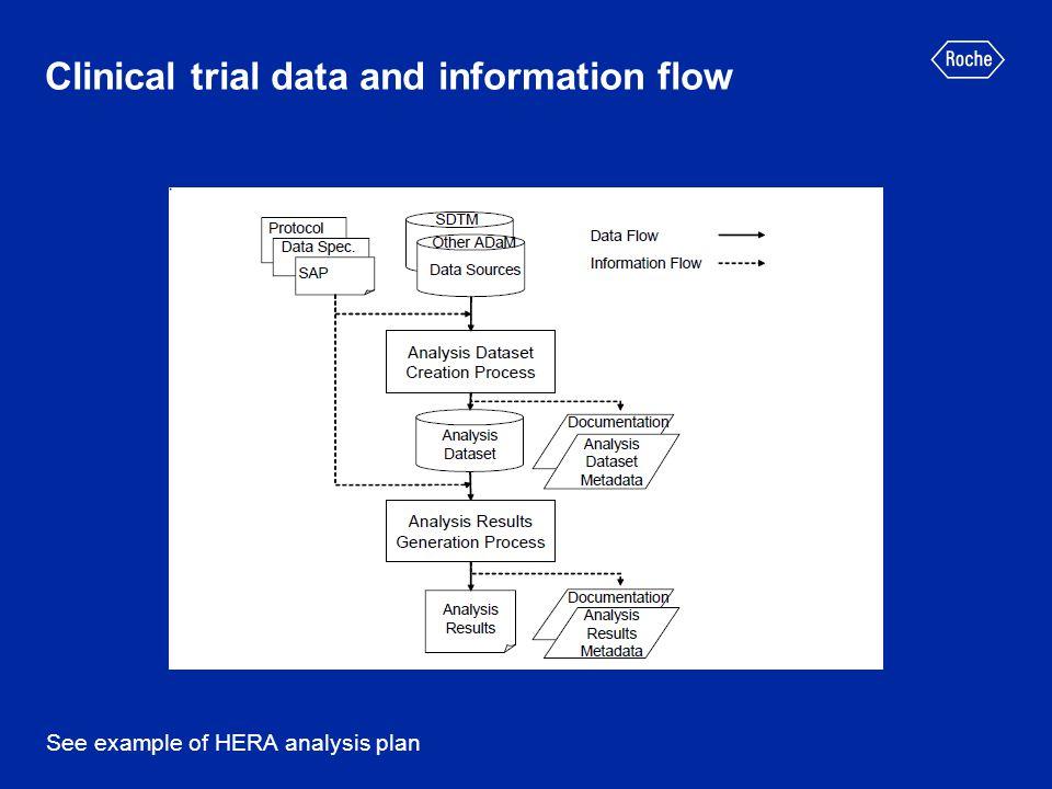 ADaM Metadata Analysis Dataset Metadata Dataset name (e.g.