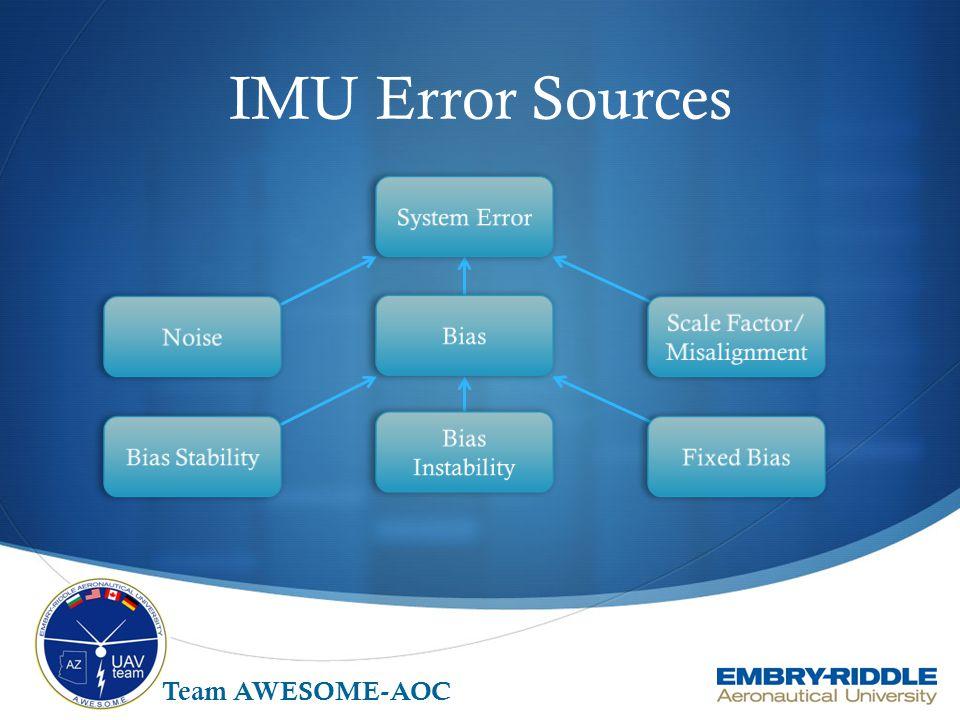 IMU Error Sources Team AWESOME-AOC