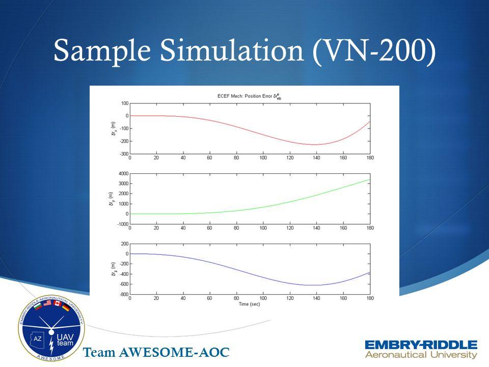 Sample Simulation (VN-200) Team AWESOME-AOC