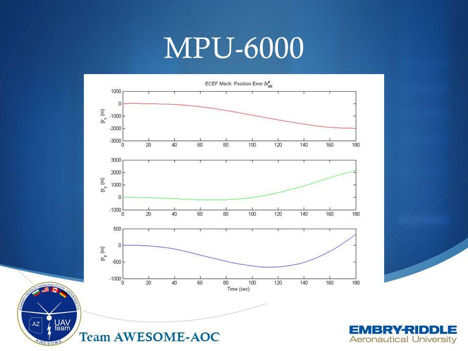 MPU-6000 Team AWESOME-AOC