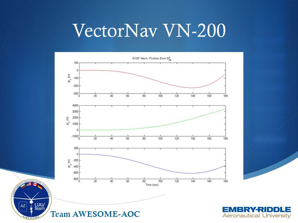 VectorNav VN-200 Team AWESOME-AOC