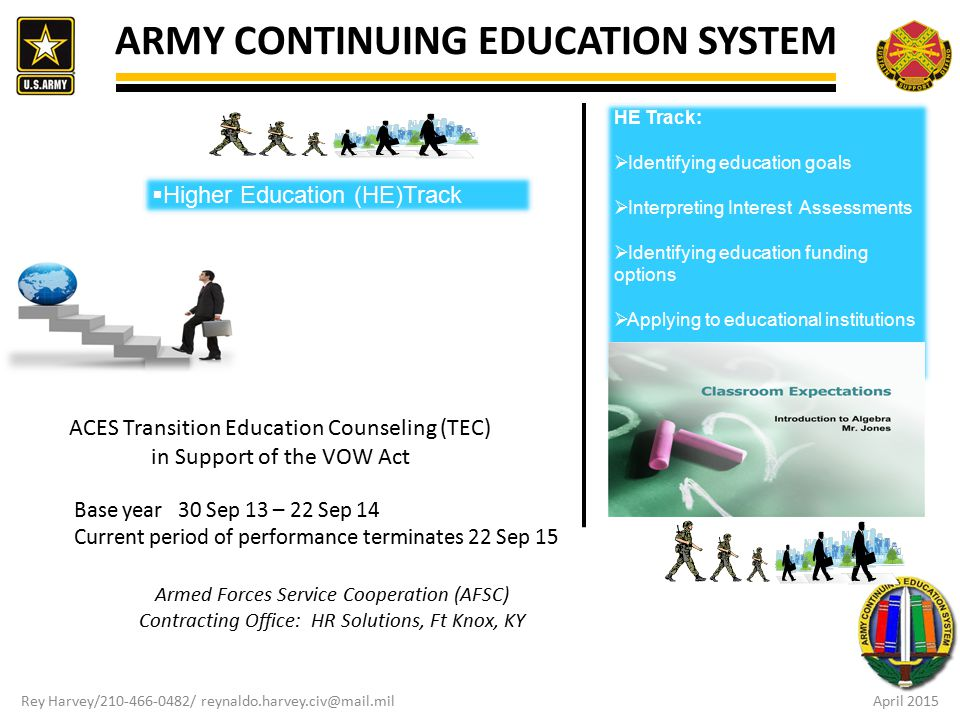 Army Continuing Education System Arm Education Center 0001Phase –In ACES Transition Education Counseling Support 0002 ACES Transition Education Counseling Support 0003Higher Education Workshop 0004Other Direct Costs Contract Line Identification Numbers (CLIN) HE Track Rey Harvey/210-466-0482/ reynaldo.harvey.civ@mail.mil April 2015