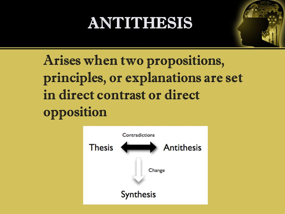 Arises when two propositions, principles, or explanations are set in direct contrast or direct opposition