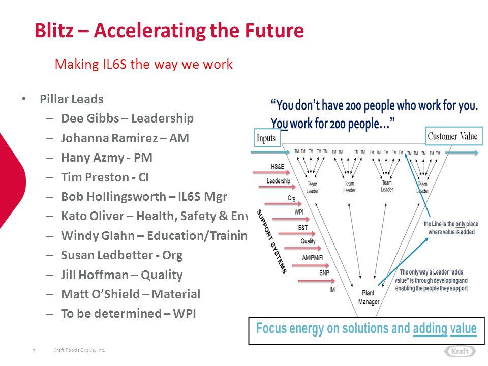 Kraft Foods Group, Inc. Blitz – Accelerating the Future Pillar Leads – Dee Gibbs – Leadership – Johanna Ramirez – AM – Hany Azmy - PM – Tim Preston -