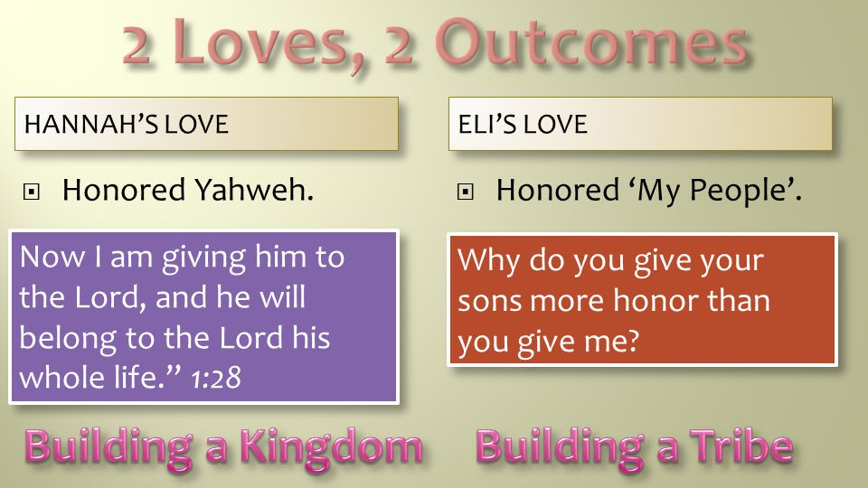 """HANNAH'S LOVE ELI'S LOVE  Honored Yahweh.  Honored 'My People'. Now I am giving him to the Lord, and he will belong to the Lord his whole life."""" 1:2"""