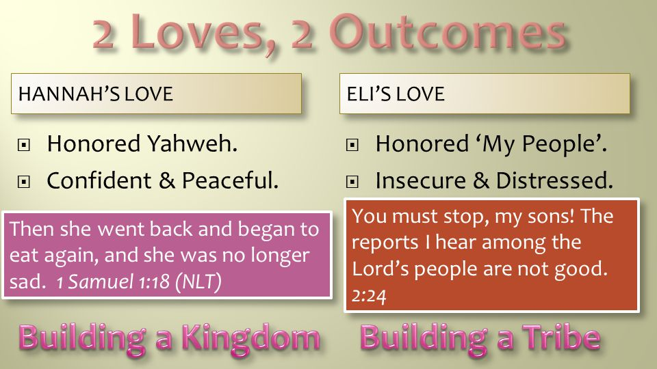 HANNAH'S LOVE ELI'S LOVE  Honored Yahweh.  Confident & Peaceful.  Honored 'My People'.  Insecure & Distressed. You must stop, my sons! The reports