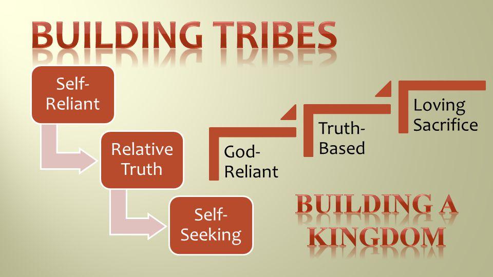 Self- Reliant Relative Truth Self- Seeking God- Reliant Truth- Based Loving Sacrifice