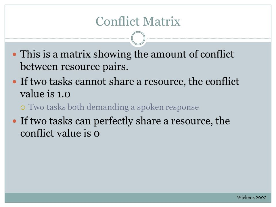 Conflict Matrix This is a matrix showing the amount of conflict between resource pairs.