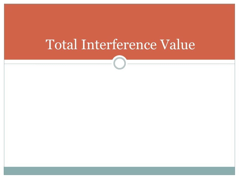 Total Interference Value