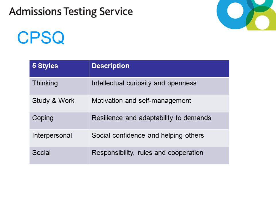 CPSQ 5 StylesDescription ThinkingIntellectual curiosity and openness Study & WorkMotivation and self-management CopingResilience and adaptability to demands InterpersonalSocial confidence and helping others SocialResponsibility, rules and cooperation