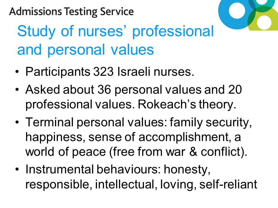 Study of nurses' professional and personal values Participants 323 Israeli nurses.