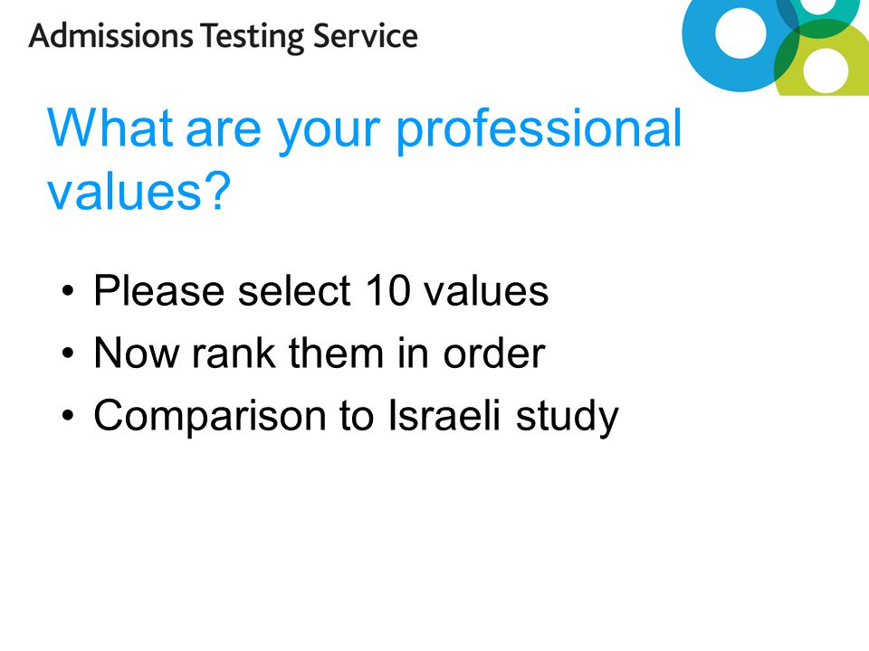 What are your professional values.