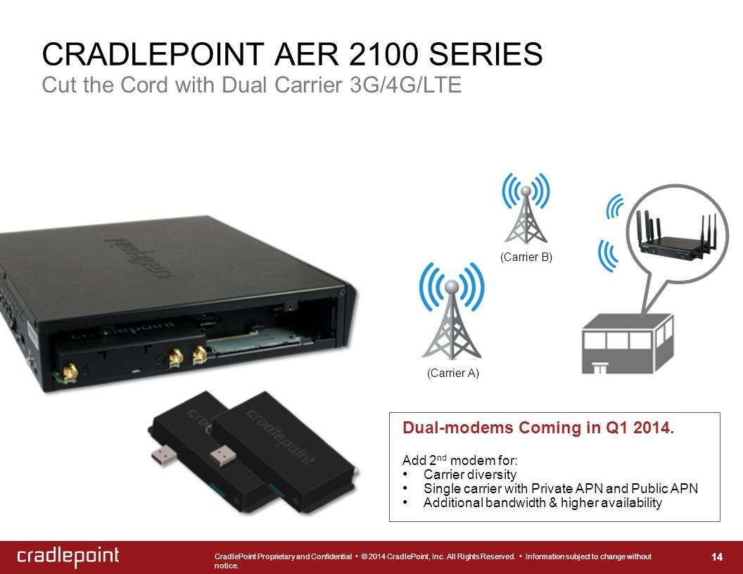 CRADLEPOINT AER 2100 SERIES Cut the Cord with Dual Carrier 3G/4G/LTE 14 Dual-modems Coming in Q1 2014.