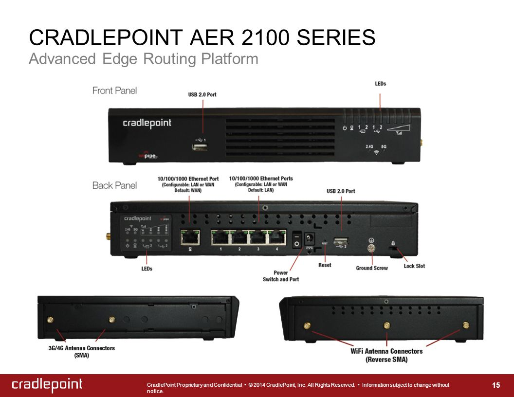 CRADLEPOINT AER 2100 SERIES Advanced Edge Routing Platform 15 CradlePoint Proprietary and Confidential © 2014 CradlePoint, Inc. All Rights Reserved. I