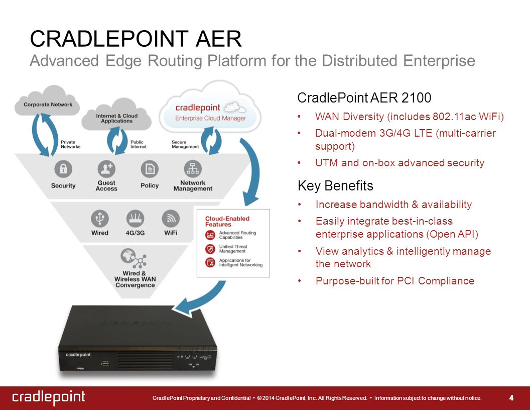 CRADLEPOINT AER Advanced Edge Routing Platform for the Distributed Enterprise 4 CradlePoint AER 2100 WAN Diversity (includes 802.11ac WiFi) Dual-modem 3G/4G LTE (multi-carrier support) UTM and on-box advanced security Key Benefits Increase bandwidth & availability Easily integrate best-in-class enterprise applications (Open API) View analytics & intelligently manage the network Purpose-built for PCI Compliance 4 CradlePoint Proprietary and Confidential © 2014 CradlePoint, Inc.