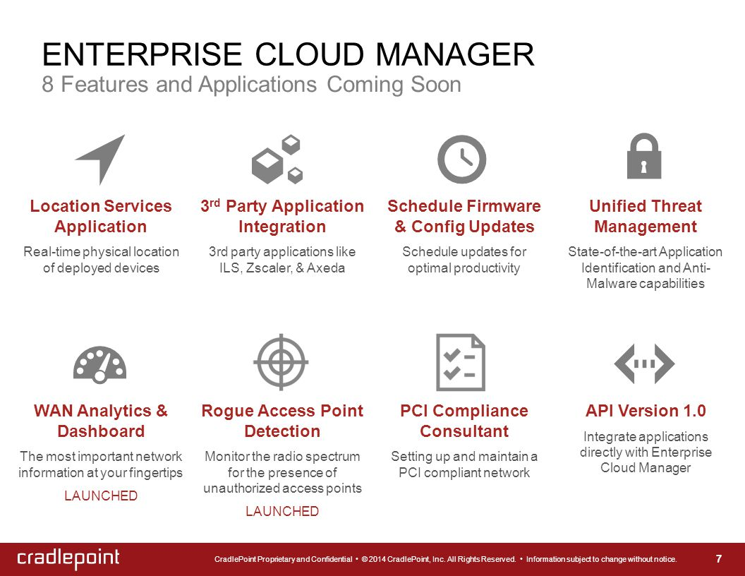 ENTERPRISE CLOUD MANAGER 8 Features and Applications Coming Soon Location Services Application Real-time physical location of deployed devices 3 rd Pa