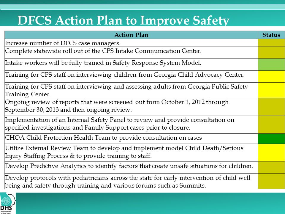 DFCS Action Plan to Improve Safety Action PlanStatus Increase number of DFCS case managers.