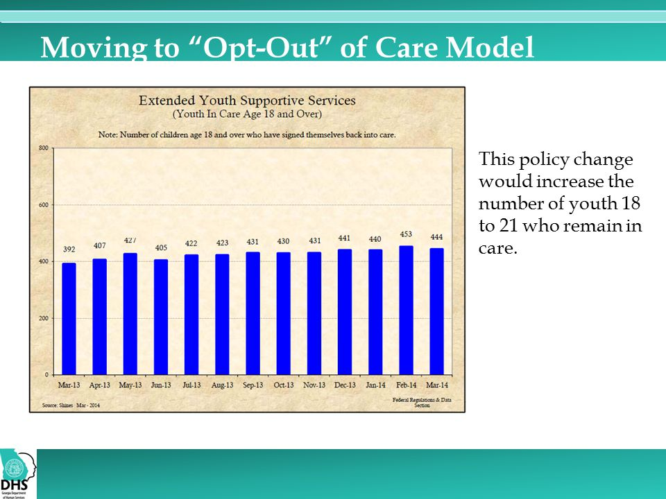 Moving to Opt-Out of Care Model This policy change would increase the number of youth 18 to 21 who remain in care.