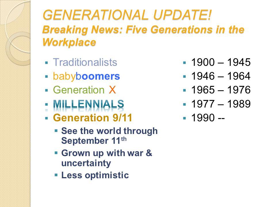 GENERATIONAL UPDATE.